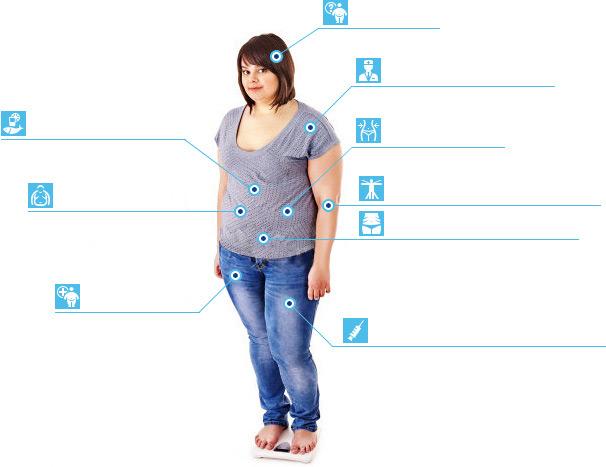 программа снижения веса в санатории