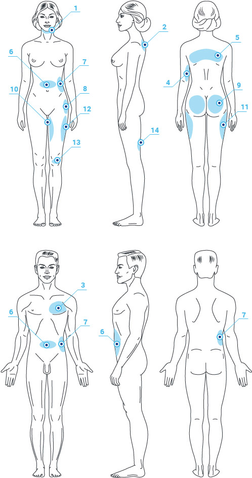 убрать жир внутренней стороны рук