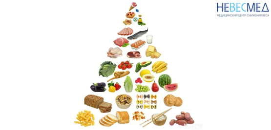 диетолог снижения веса